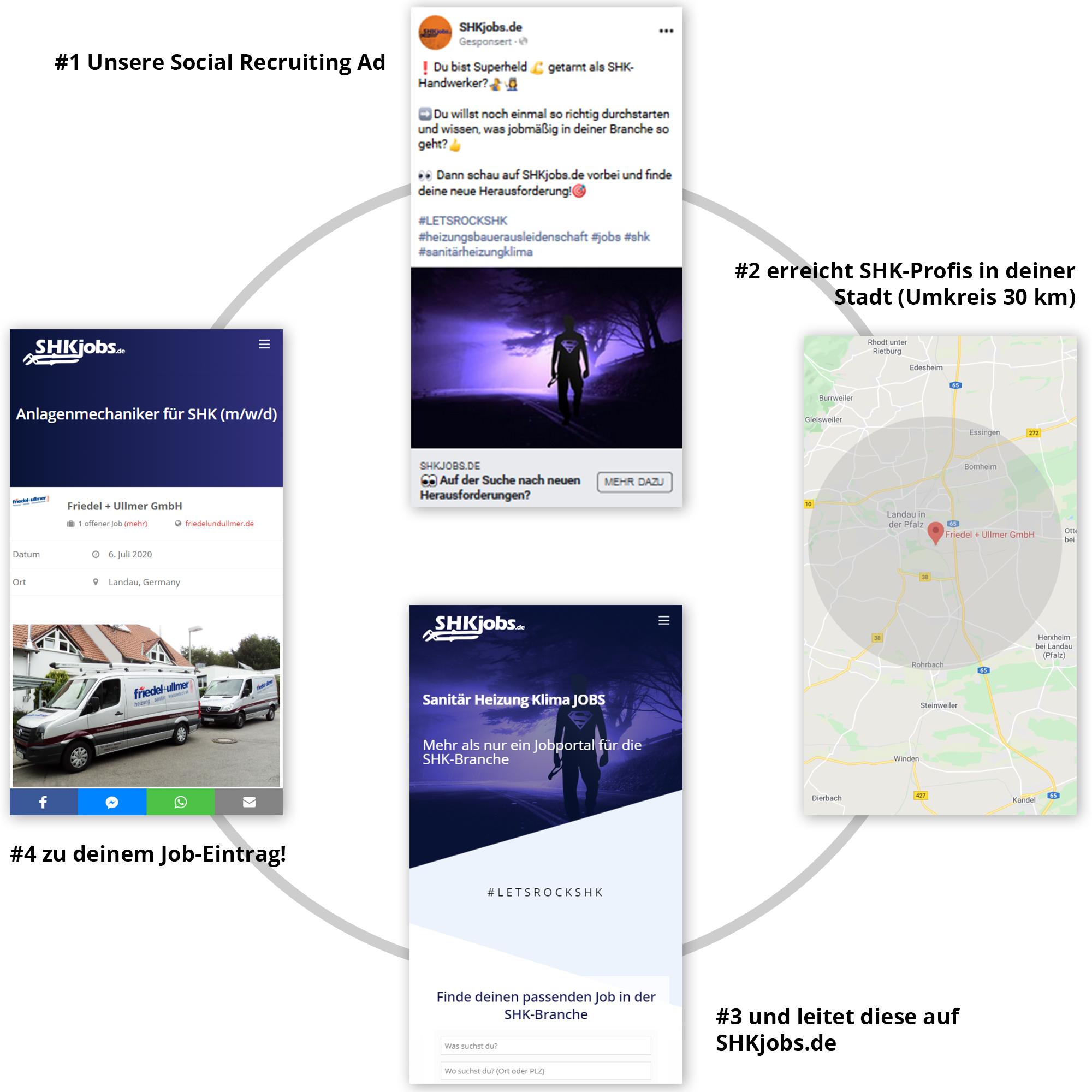 SHKjobs.de Social Recruiting Ad